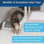 2 Top Pet Care Robot (Self Cleaning) Litter Box For Cats
